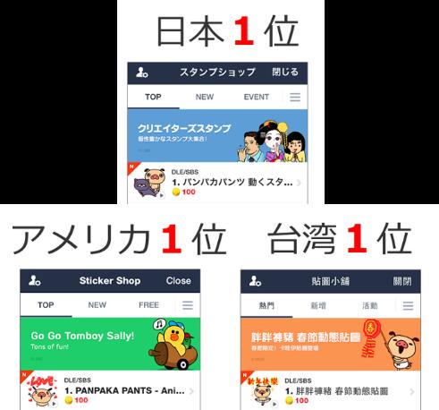「パンパカパンツ 動くスタンプ2」日本・台湾・アメリカで1位!